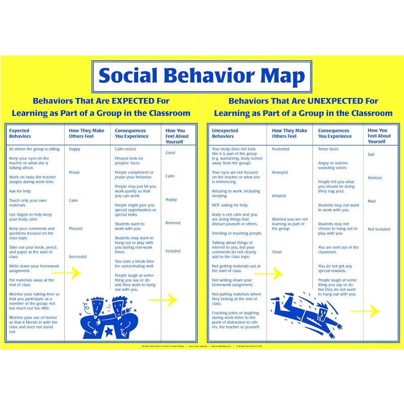 social behavior maps worksheets ms iuliana 39 s social skills resources. Black Bedroom Furniture Sets. Home Design Ideas